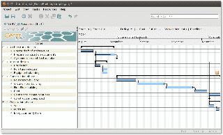 gantt-the-best-project-manager